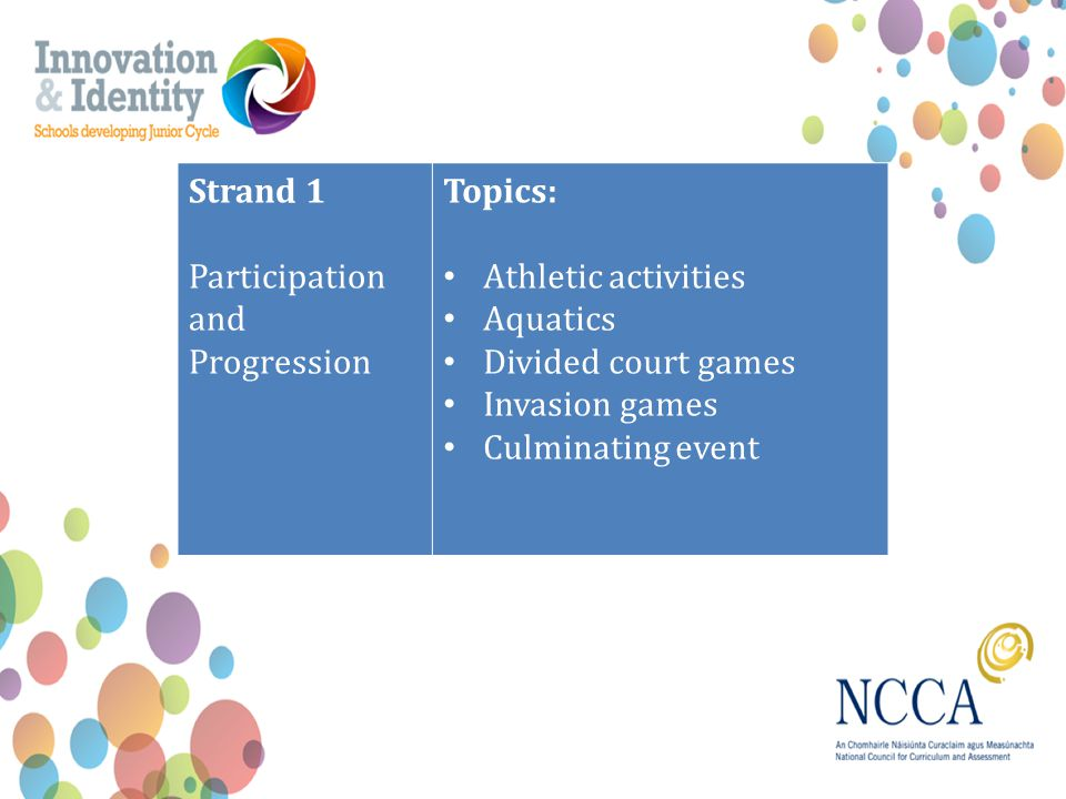Strand 1 Participation and Progression Topics: Athletic activities Aquatics Divided court games Invasion games Culminating event