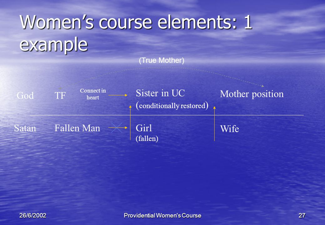 26/6/2002Providential Women s Course27 Womens course elements: 1 example TF Girl (fallen) God Fallen ManSatan Sister in UC ( conditionally restored ) Connect in heart Wife Mother position (True Mother)