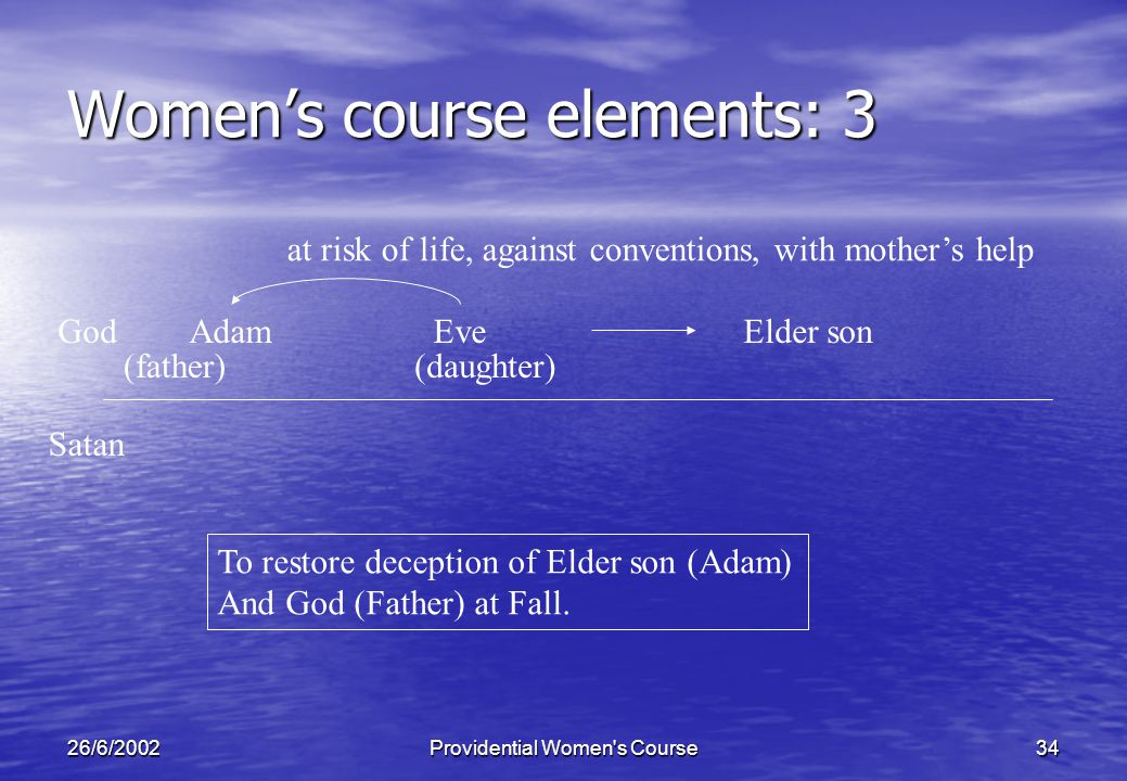 26/6/2002Providential Women s Course34 Womens course elements: 3 AdamGod Satan EveElder son at risk of life, against conventions, with mothers help (father)(daughter) To restore deception of Elder son (Adam) And God (Father) at Fall.