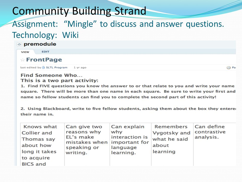 Community Building Strand Assignment: Mingle to discuss and answer questions. Technology: Wiki