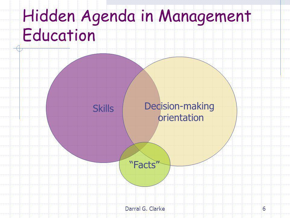 Darral G. Clarke6 Hidden Agenda in Management Education Skills Decision-making orientation Facts