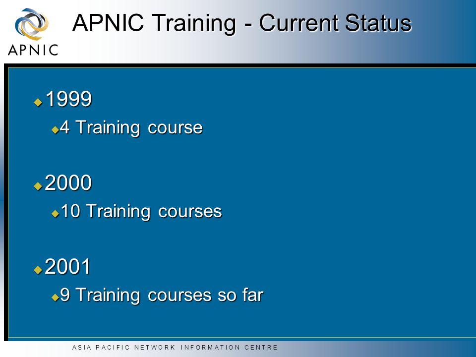 A S I A P A C I F I C N E T W O R K I N F O R M A T I O N C E N T R E APNIC Training - Current Status u 1999 u 4 Training course u 2000 u 10 Training courses u 2001 u 9 Training courses so far