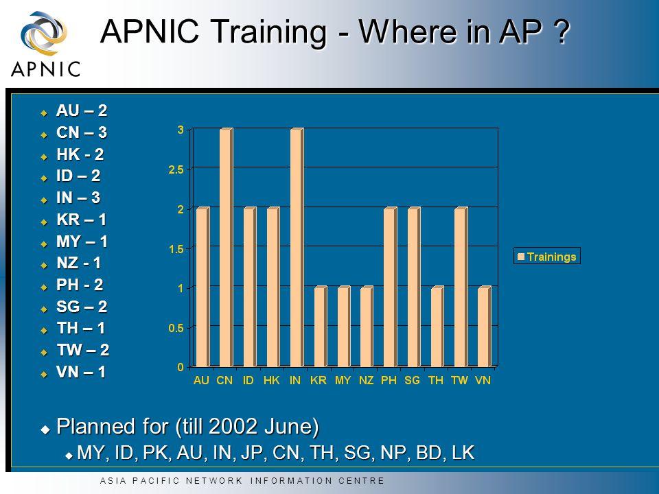 A S I A P A C I F I C N E T W O R K I N F O R M A T I O N C E N T R E APNIC Training - Where in AP .
