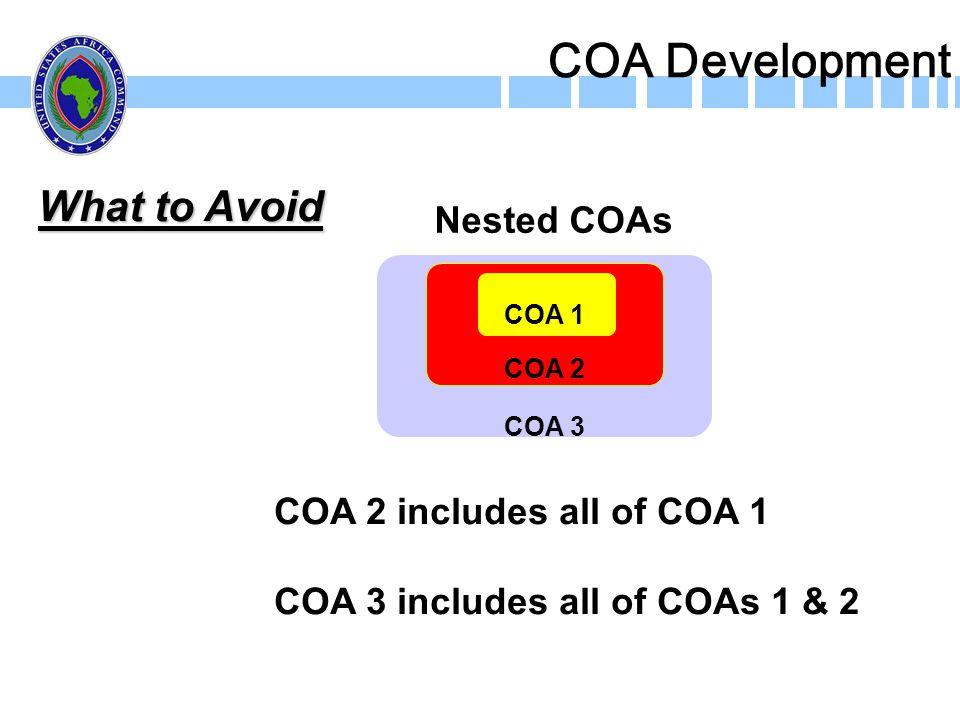 COA Development COA 2 includes all of COA 1 COA 3 includes all of COAs 1 & 2 COA 1 COA 2 COA 3 Nested COAs What to Avoid