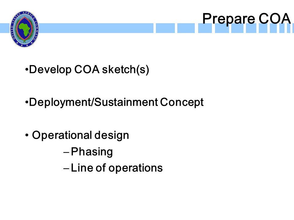 Prepare COA Develop COA sketch(s) Deployment/Sustainment Concept Operational design –Phasing –Line of operations