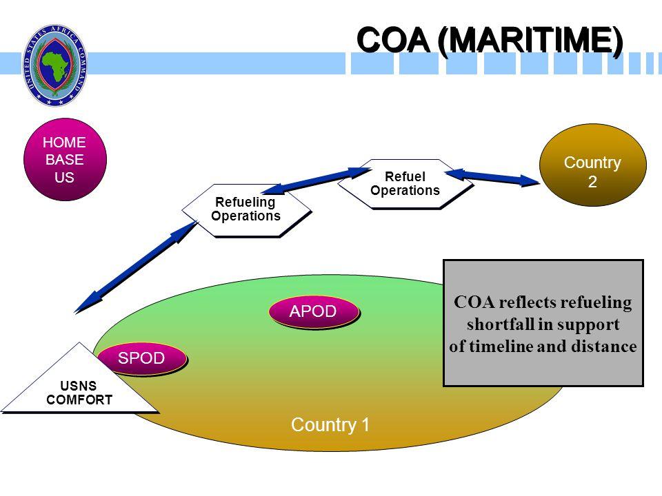 COA (MARITIME) HOME BASE US Country 1 Country 2 APOD SPOD Refueling Operations Refuel Operations USNS COMFORT COA reflects refueling shortfall in supp