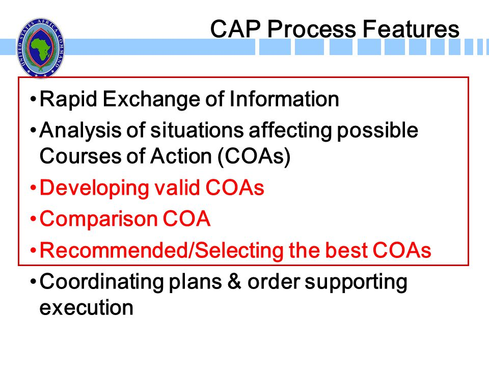 CAP Process Features Rapid Exchange of Information Analysis of situations affecting possible Courses of Action (COAs) Developing valid COAs Comparison