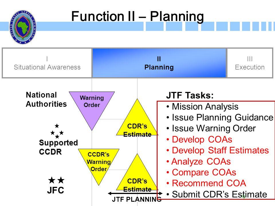 9 Function II – Planning II Planning Warning Order CDRs Estimate CDRs Estimate CCDRs Warning Order JTF PLANNING I Situational Awareness III Execution