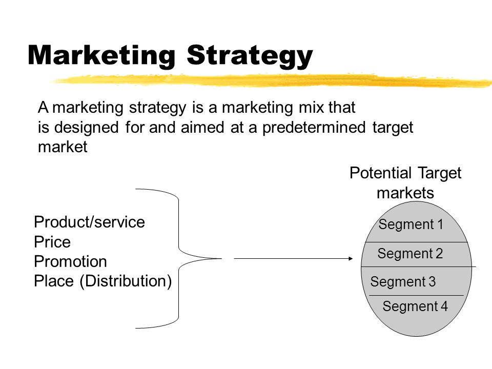 Market segmentation The practice of dividing markets into distinct, different submarkets that have different needs regarding the elements of the marketing mix