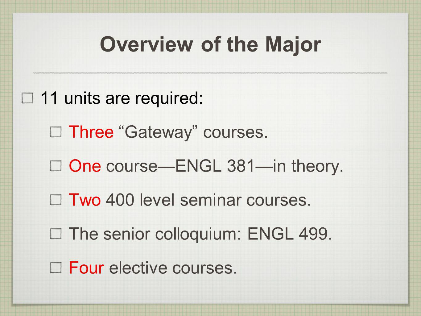 Overview of the Major 11 units are required: Three Gateway courses. One courseENGL 381in theory. Two 400 level seminar courses. The senior colloquium: