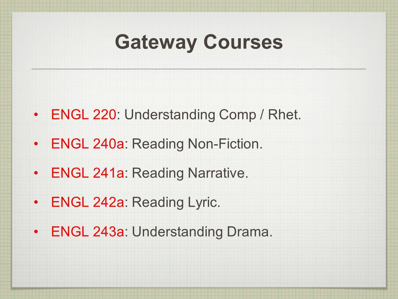 Gateway Courses ENGL 220: Understanding Comp / Rhet.