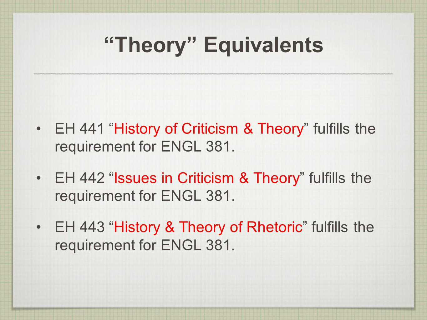 Theory Equivalents EH 441 History of Criticism & Theory fulfills the requirement for ENGL 381. EH 442 Issues in Criticism & Theory fulfills the requir