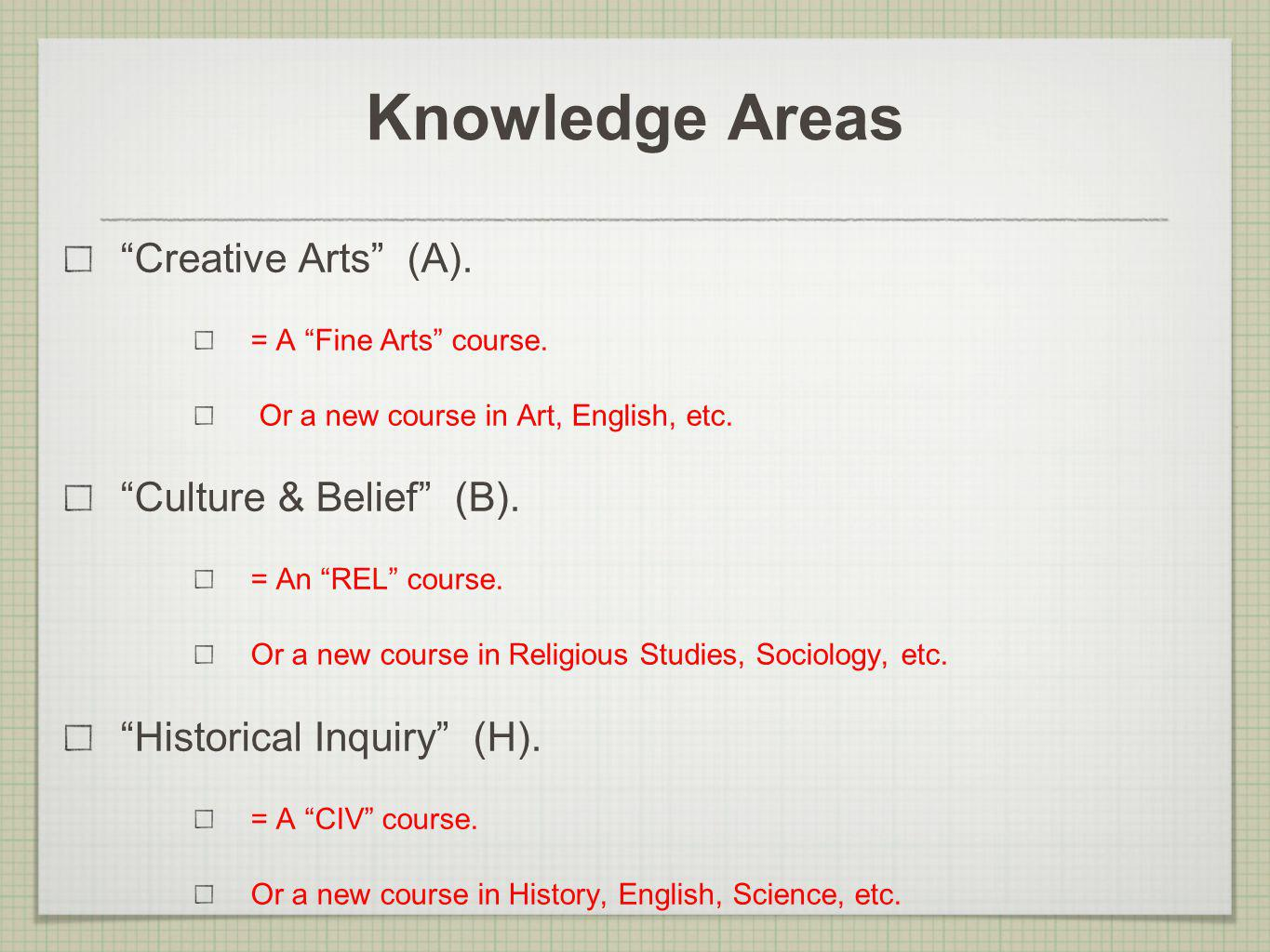 Knowledge Areas Creative Arts (A). = A Fine Arts course. Or a new course in Art, English, etc. Culture & Belief (B). = An REL course. Or a new course