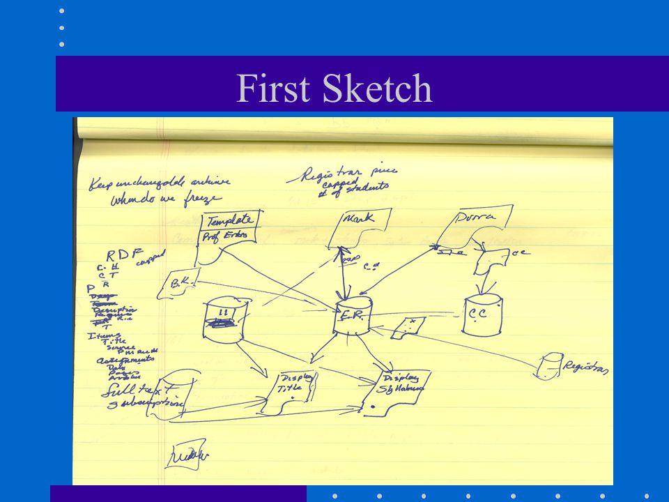 First Sketch