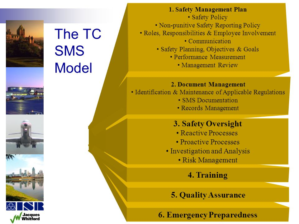 15 The TC SMS Model 1. Safety Management Plan Safety Policy Non-punitive Safety Reporting Policy Roles, Responsibilities & Employee Involvement Commun