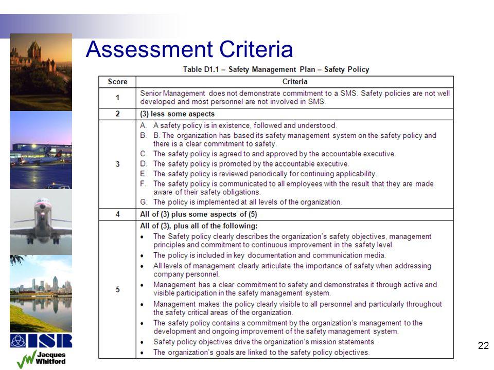 22 Assessment Criteria