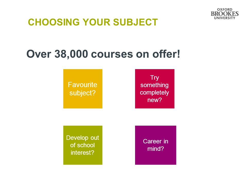 CHOOSING YOUR SUBJECT Over 38,000 courses on offer.