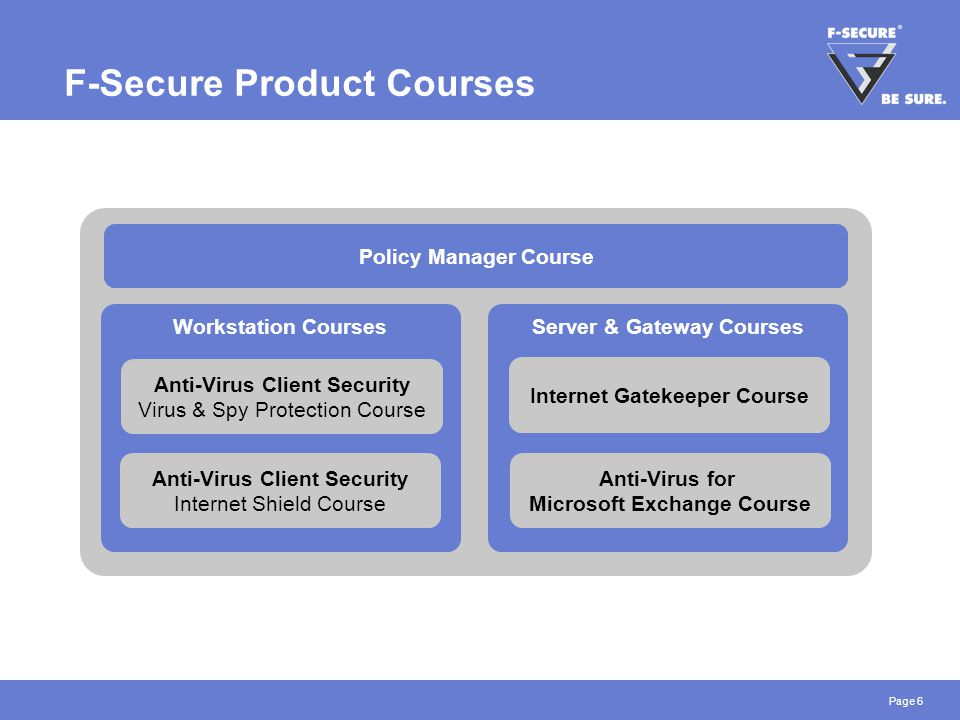 Page 6 Policy Manager Server Course Server & Gateway Courses F-Secure Product Courses Workstation Courses Anti-Virus Client Security Virus & Spy Prote