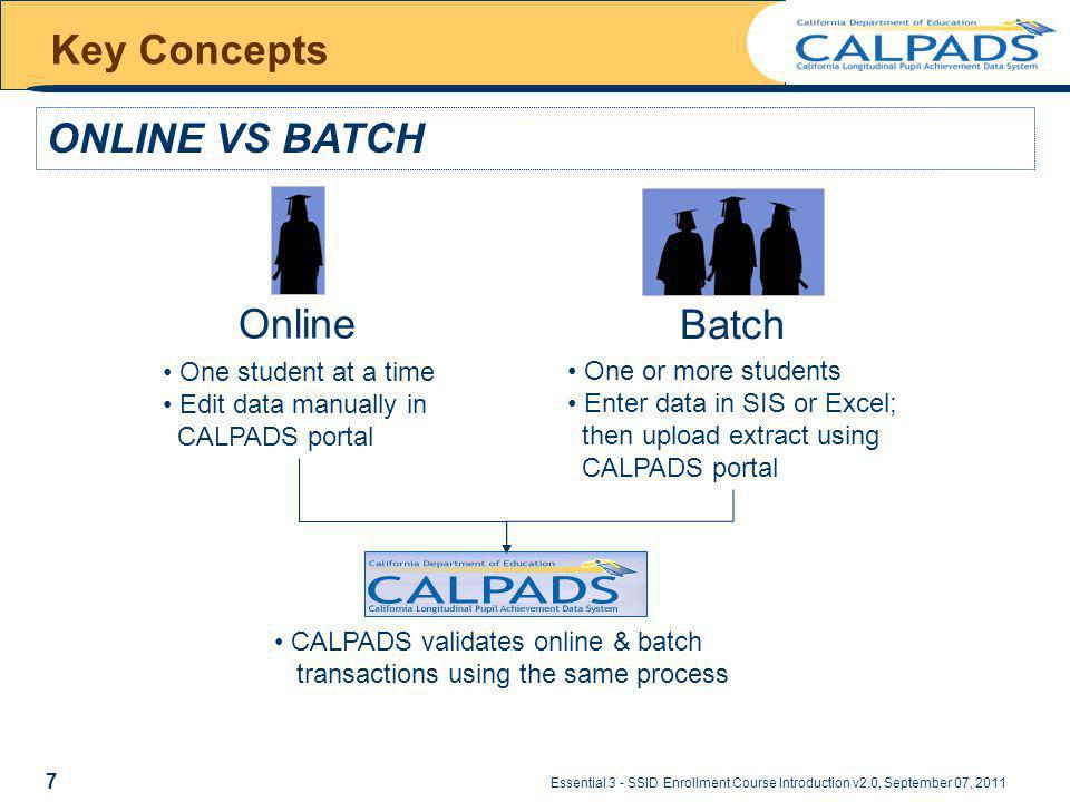 Essential 3 - SSID Enrollment Course Introduction v2.0, September 07, 2011 Training Evaluation http://www.csis.k12.ca.us/survey/calpads-training/ Please complete our survey 18