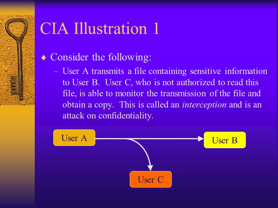 CIA Illustration 1 Consider the following: –User A transmits a file containing sensitive information to User B.