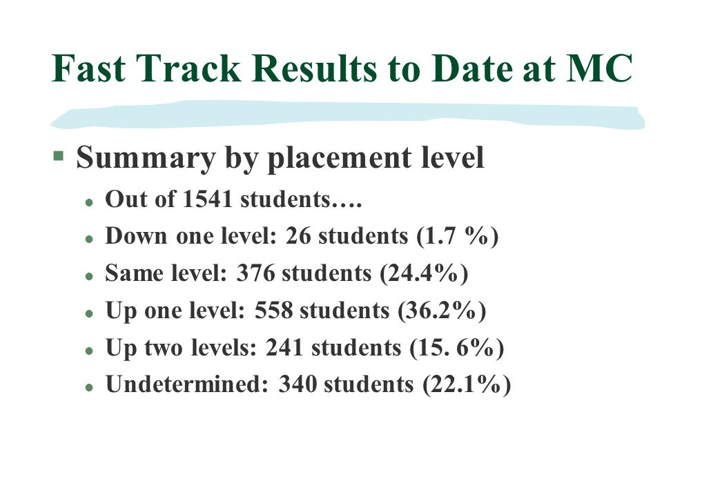 More Fast Track Results at MC §Of those students who were officially enrolled in the recommended course in the semester following enrollment in Fast Track, and passed with a C or better: FT Students Non FT Students l Prealgebra: 60% 48% l Elem Alg: 55% 44% l Interm Alg: 61%54% l CLM: 67%67%