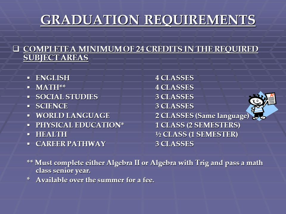 GRADUATION REQUIREMENTS COMPLETE A MINIMUM OF 24 CREDITS IN THE REQUIRED SUBJECT AREAS COMPLETE A MINIMUM OF 24 CREDITS IN THE REQUIRED SUBJECT AREAS ENGLISH 4 CLASSES ENGLISH 4 CLASSES MATH**4 CLASSES MATH**4 CLASSES SOCIAL STUDIES3 CLASSES SOCIAL STUDIES3 CLASSES SCIENCE3 CLASSES SCIENCE3 CLASSES WORLD LANGUAGE2 CLASSES (Same language) WORLD LANGUAGE2 CLASSES (Same language) PHYSICAL EDUCATION*1 CLASS (2 SEMESTERS) PHYSICAL EDUCATION*1 CLASS (2 SEMESTERS) HEALTH½ CLASS (1 SEMESTER) HEALTH½ CLASS (1 SEMESTER) CAREER PATHWAY3 CLASSES CAREER PATHWAY3 CLASSES ** Must complete either Algebra II or Algebra with Trig and pass a math class senior year.
