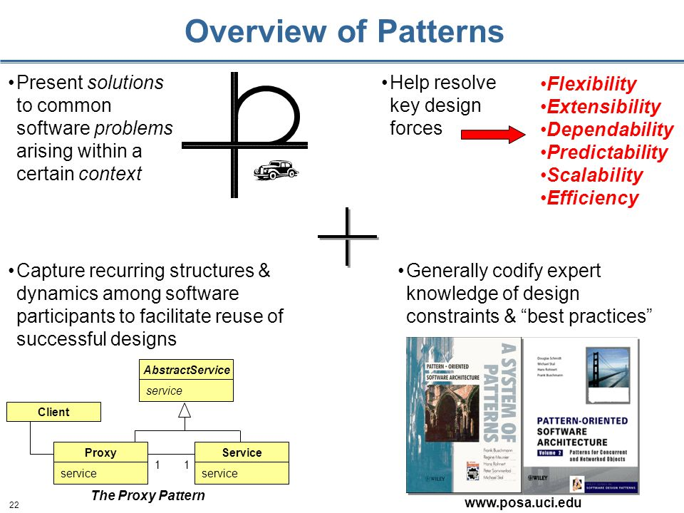 22 Present solutions to common software problems arising within a certain context Overview of Patterns Help resolve key design forces Flexibility Extensibility Dependability Predictability Scalability Efficiency Capture recurring structures & dynamics among software participants to facilitate reuse of successful designs The Proxy Pattern 11 Proxy service Service service AbstractService service Client Generally codify expert knowledge of design constraints & best practices