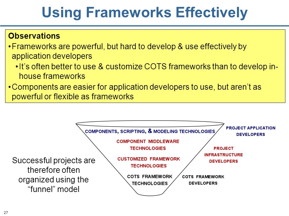 27 Using Frameworks Effectively Observations Frameworks are powerful, but hard to develop & use effectively by application developers Its often better to use & customize COTS frameworks than to develop in- house frameworks Components are easier for application developers to use, but arent as powerful or flexible as frameworks Successful projects are therefore often organized using the funnel model