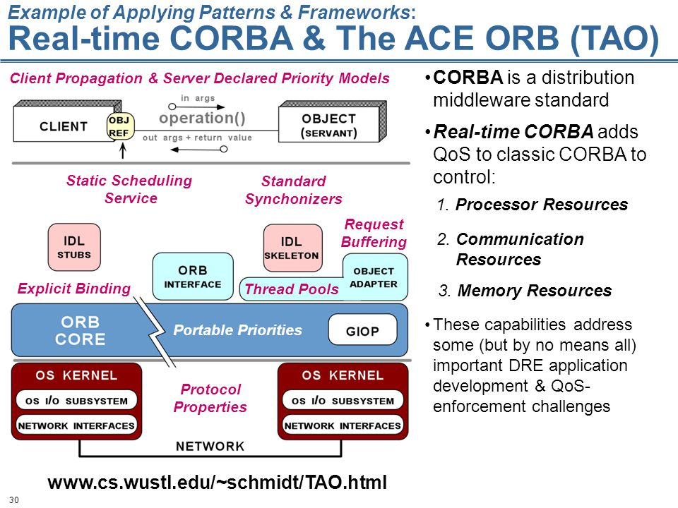 30 CORBA is a distribution middleware standard Real-time CORBA adds QoS to classic CORBA to control:   3.