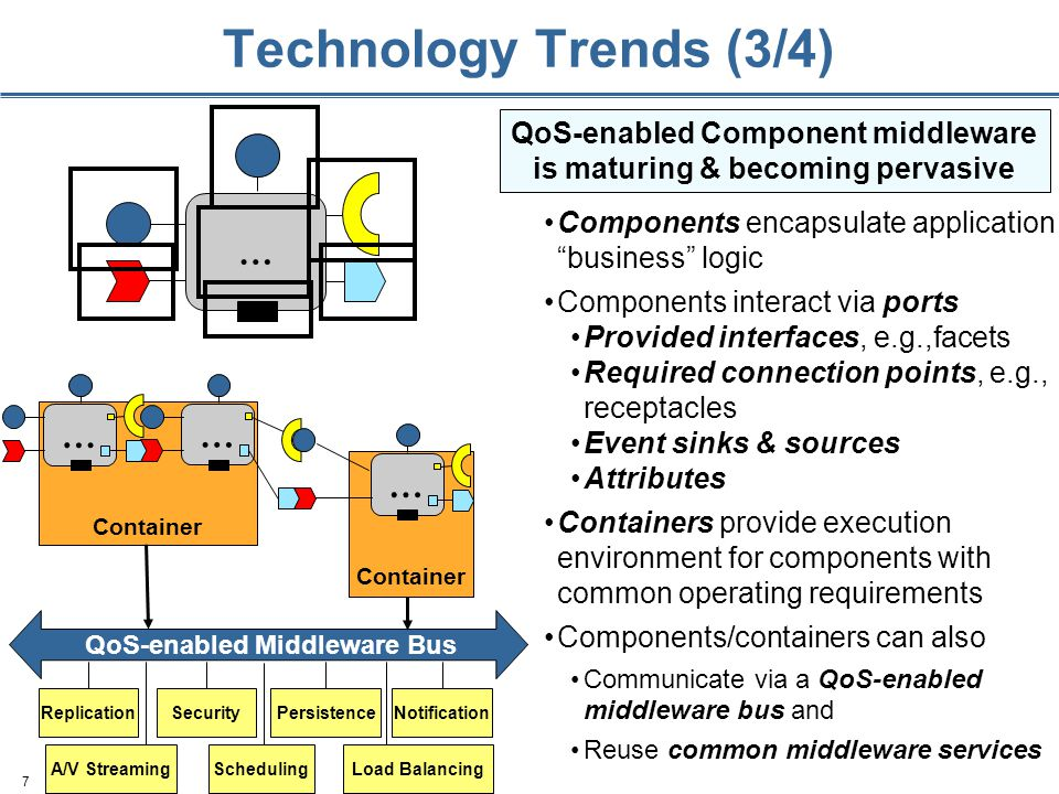 7 Technology Trends (3/4) Components encapsulate application business logic Components interact via ports Provided interfaces, e.g.,facets Required connection points, e.g., receptacles Event sinks & sources Attributes Containers provide execution environment for components with common operating requirements Components/containers can also Communicate via a QoS-enabled middleware bus and Reuse common middleware services QoS-enabled Component middleware is maturing & becoming pervasive SecurityReplicationNotificationPersistence SchedulingA/V StreamingLoad Balancing … Container … … QoS-enabled Middleware Bus Container …