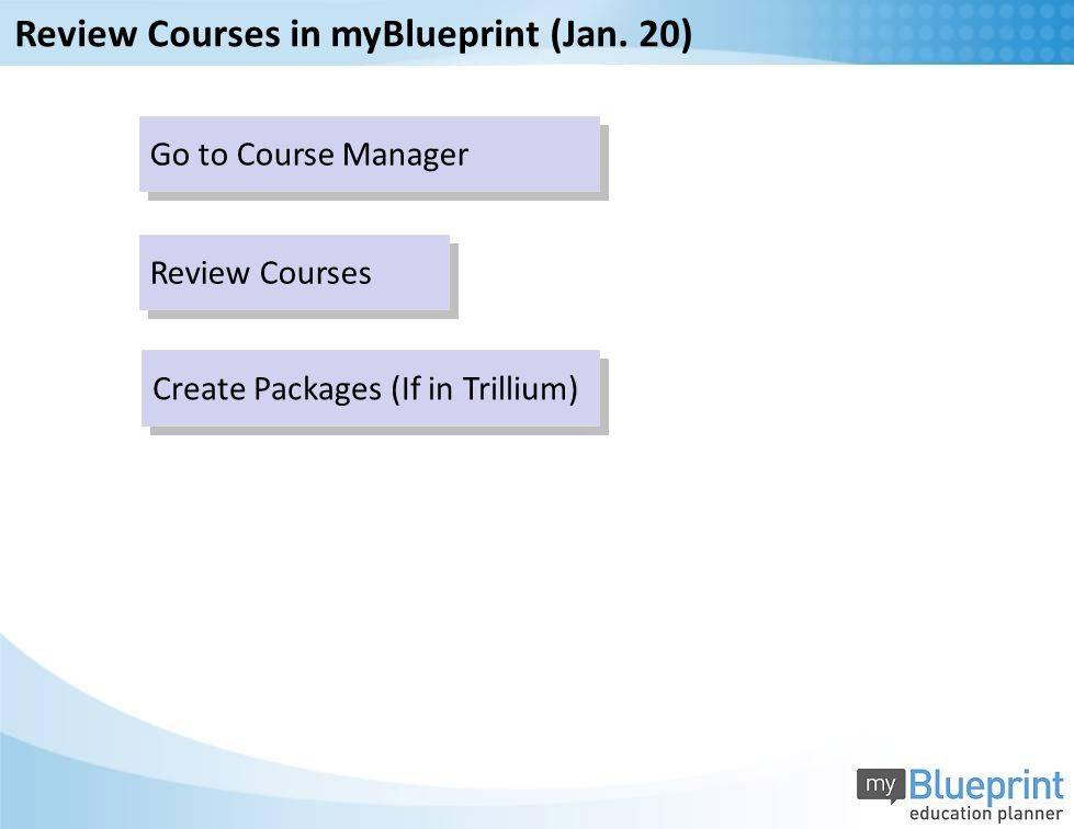 Go to Course Manager Review Courses Create Packages (If in Trillium) Review Courses in myBlueprint (Jan.