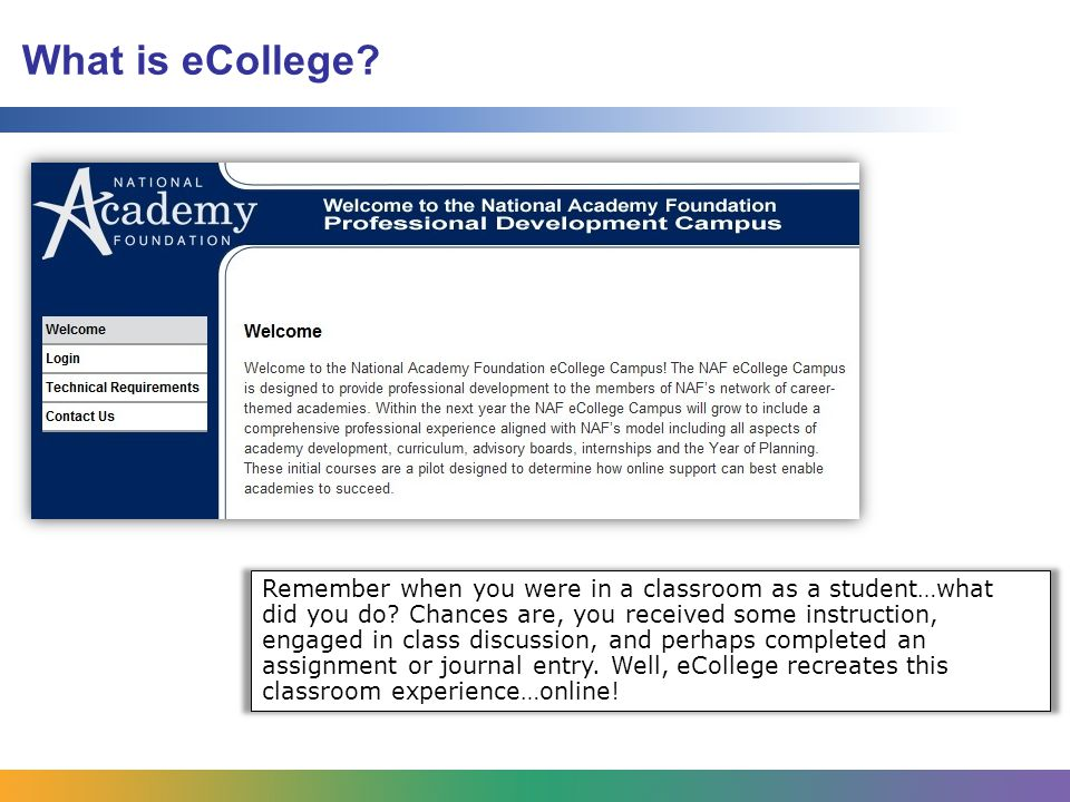 What is eCollege. Remember when you were in a classroom as a student…what did you do.