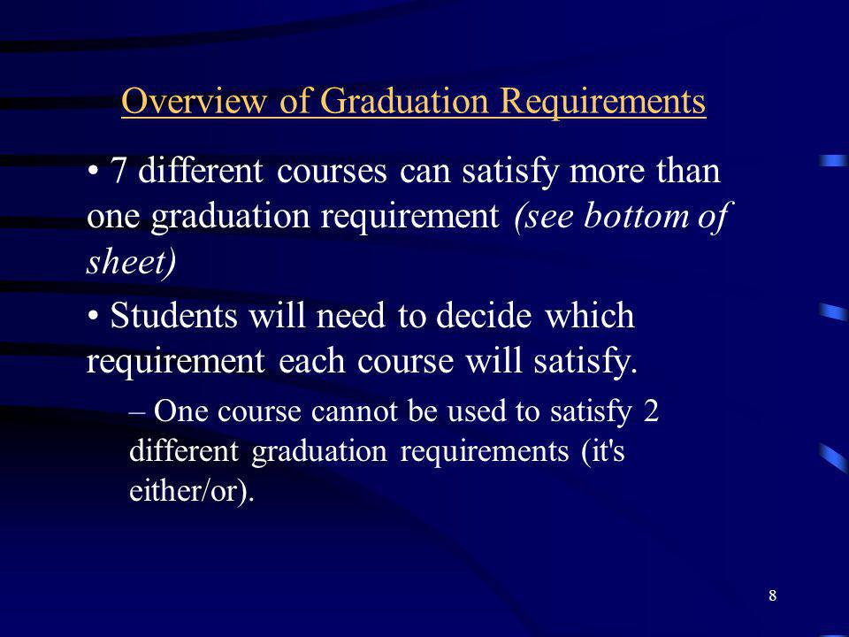 8 Overview of Graduation Requirements 7 different courses can satisfy more than one graduation requirement (see bottom of sheet) Students will need to