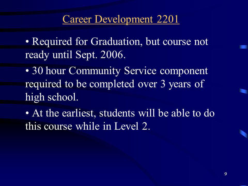 9 Career Development 2201 Required for Graduation, but course not ready until Sept. 2006. 30 hour Community Service component required to be completed