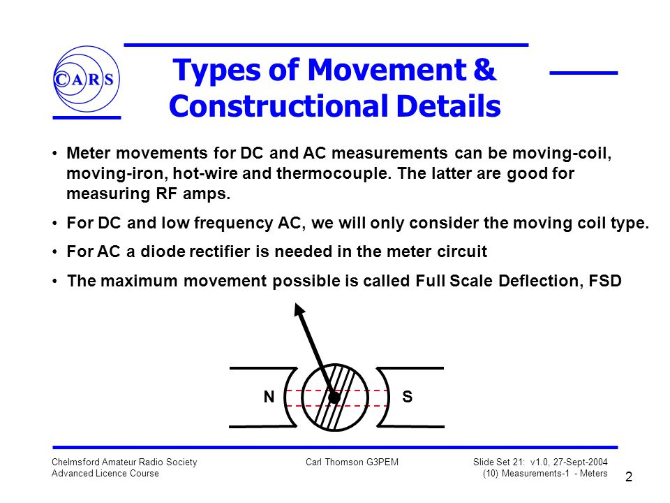 2 Chelmsford Amateur Radio Society Advanced Licence Course Carl Thomson G3PEM Slide Set 21: v1.0, 27-Sept-2004 (10) Measurements-1 - Meters Types of Movement & Constructional Details Meter movements for DC and AC measurements can be moving-coil, moving-iron, hot-wire and thermocouple.