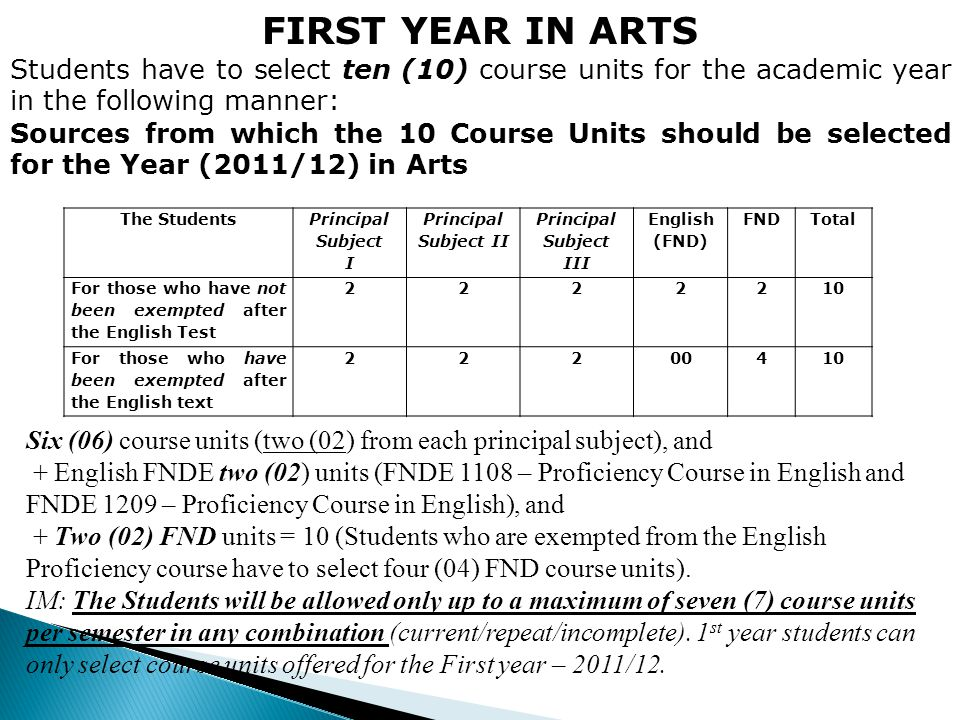 The Students Principal Subject I Principal Subject II Principal Subject III English (FND) FNDTotal For those who have not been exempted after the English Test 2222210 For those who have been exempted after the English text 22200410 FIRST YEAR IN ARTS Students have to select ten (10) course units for the academic year in the following manner: Sources from which the 10 Course Units should be selected for the Year (2011/12) in Arts Six (06) course units (two (02) from each principal subject), and + English FNDE two (02) units (FNDE 1108 – Proficiency Course in English and FNDE 1209 – Proficiency Course in English), and + Two (02) FND units = 10 (Students who are exempted from the English Proficiency course have to select four (04) FND course units).