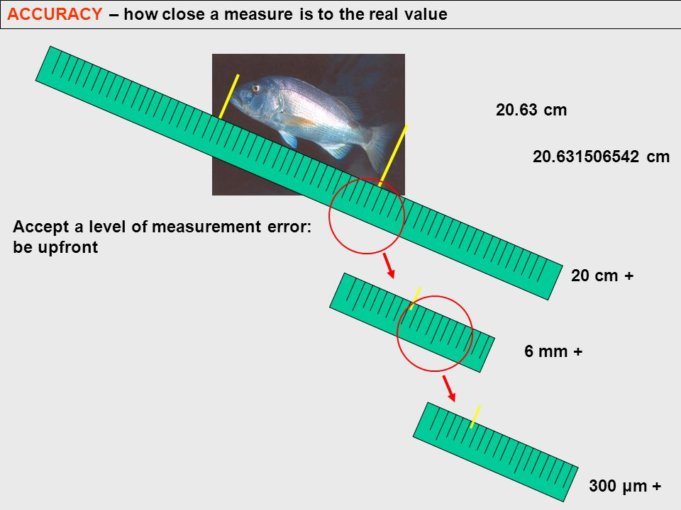 ACCURACY – how close a measure is to the real value 20 cm + 20.63 cm 6 mm + 300 μm + 20.631506542 cm Accept a level of measurement error: be upfront