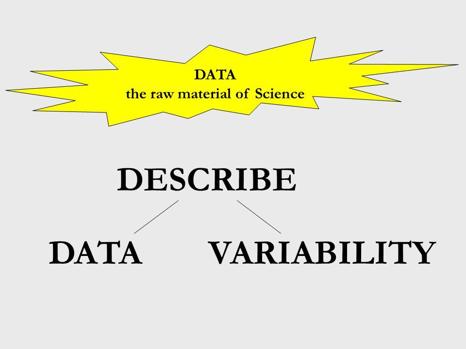 DATA – the raw material of Science Data pl (datum, s) are observations, numerical facts Nominal data – gender, colour, species, genus, class, town, country, model etc Continuous data – concentration, depth, height, weight, temperature, rate etc Discrete data – numbers per unit space, numbers per entity etc Often referred to as VARIABLES because they vary Types of Data The type of data collected influences their analysis MaleFemaleBlueRedBlackWhite 100 g200 g 121.34 g162.18 g180.01 g 5 people