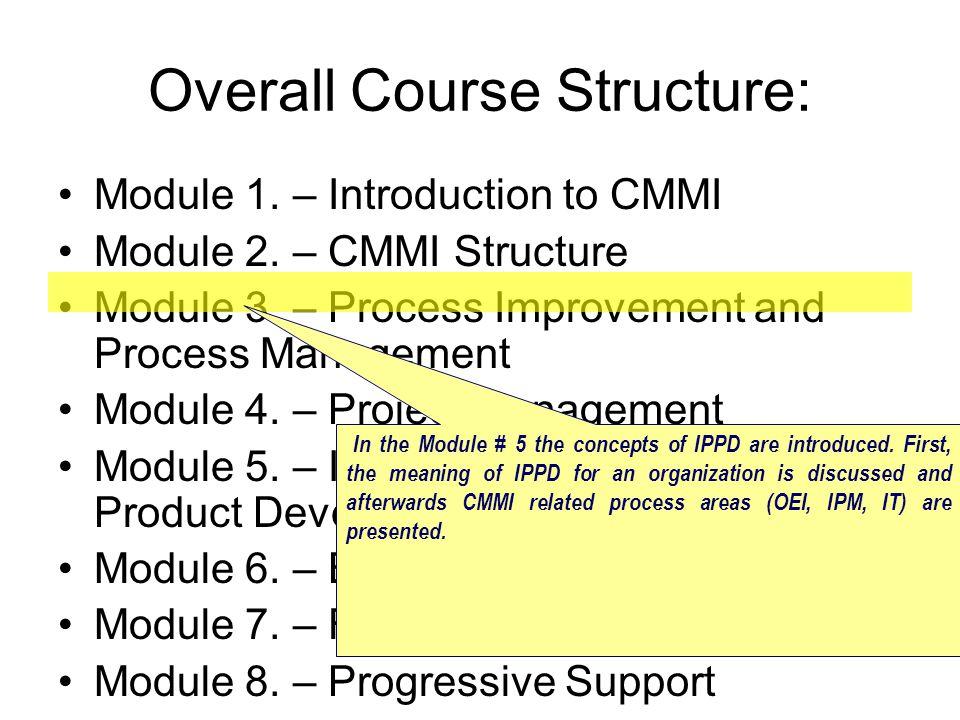 Module 1. – Introduction to CMMI Module 2. – CMMI Structure Module 3.