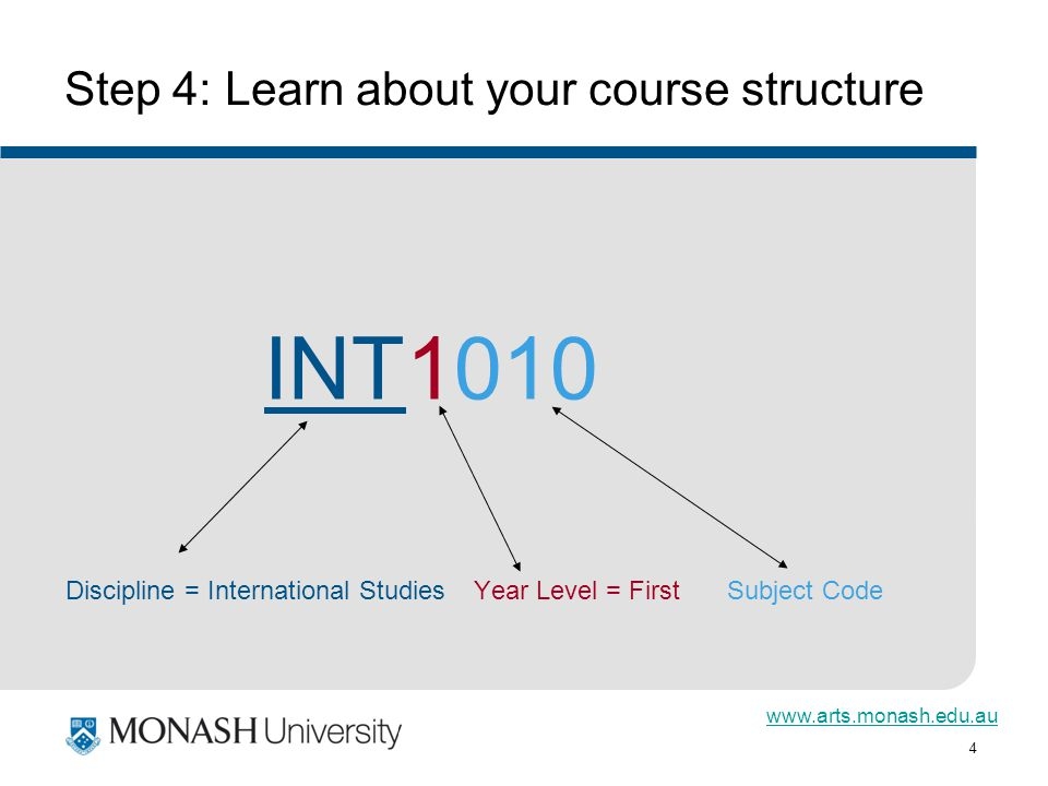 4 Step 4: Learn about your course structure INT1010 Discipline = International StudiesYear Level = First Subject Code