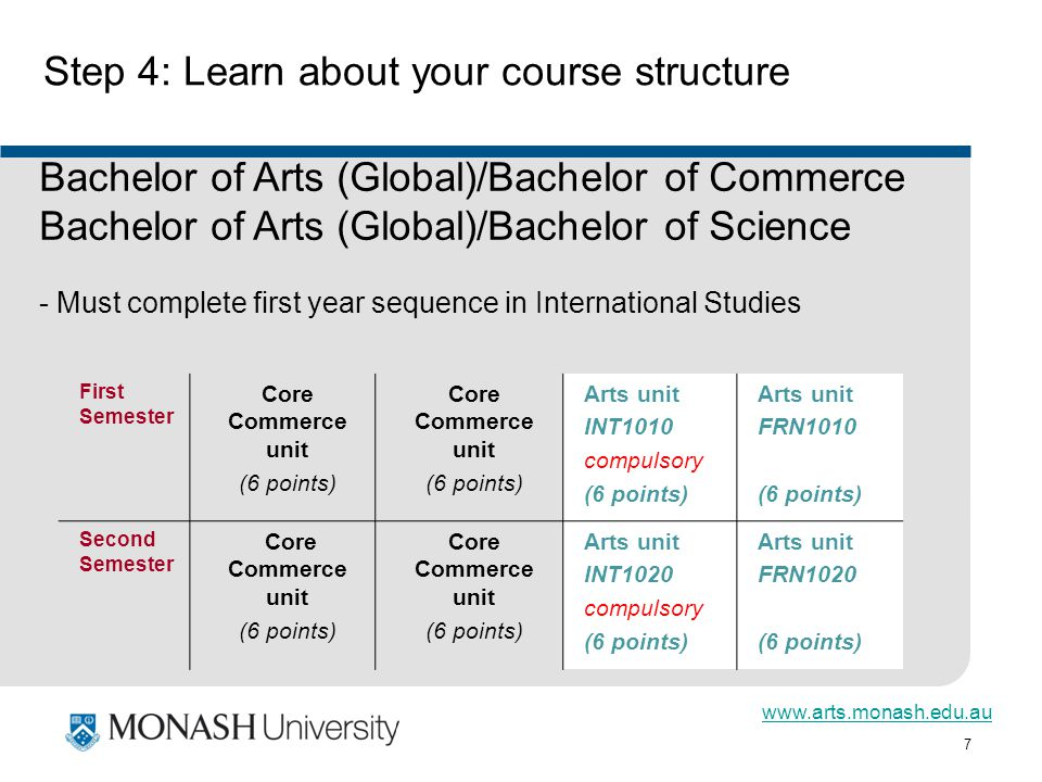7 Step 4: Learn about your course structure First Semester Core Commerce unit (6 points) Core Commerce unit (6 points) Arts unit INT1010 compulsory (6 points) Arts unit FRN1010 (6 points) Second Semester Core Commerce unit (6 points) Core Commerce unit (6 points) Arts unit INT1020 compulsory (6 points) Arts unit FRN1020 (6 points) Bachelor of Arts (Global)/Bachelor of Commerce Bachelor of Arts (Global)/Bachelor of Science - Must complete first year sequence in International Studies