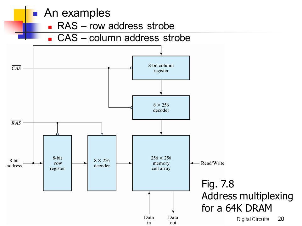 Digital Circuits 20 An examples RAS – row address strobe CAS – column address strobe Fig. 7.8 Address multiplexing for a 64K DRAM
