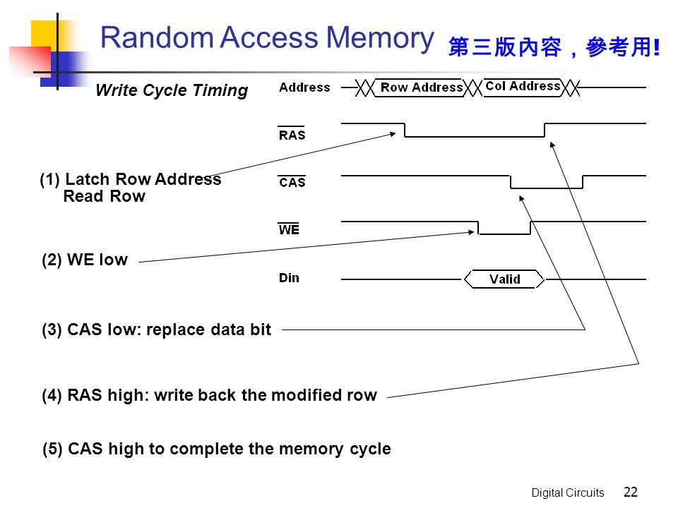 Digital Circuits 22 Random Access Memory (1) Latch Row Address Read Row (2) WE low (3) CAS low: replace data bit (4) RAS high: write back the modified