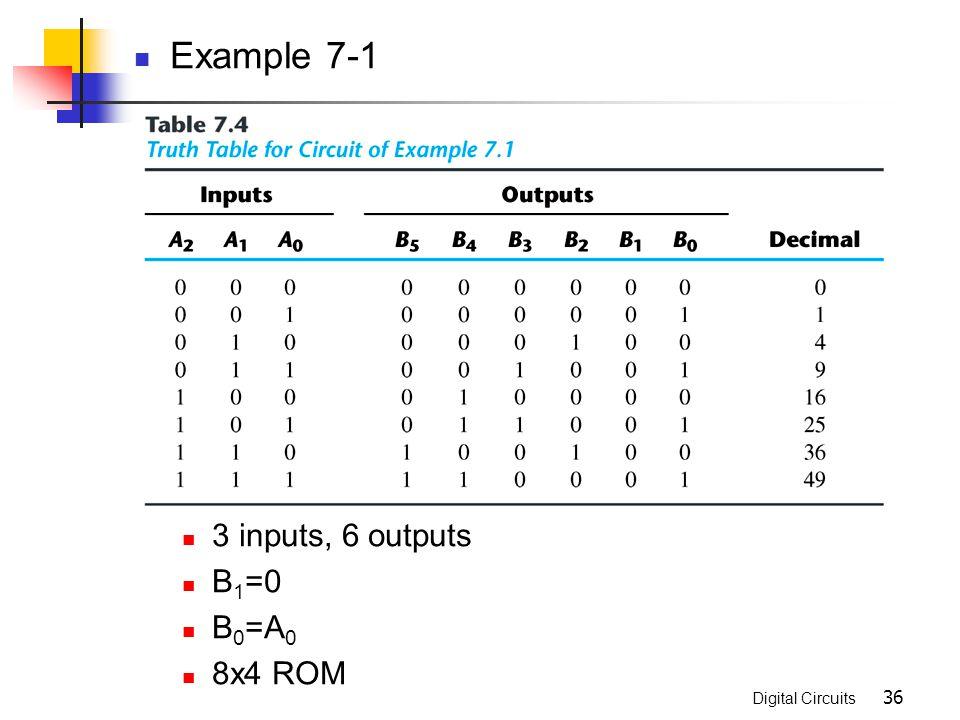 Digital Circuits 36 Example 7-1 3 inputs, 6 outputs B 1 =0 B 0 =A 0 8x4 ROM