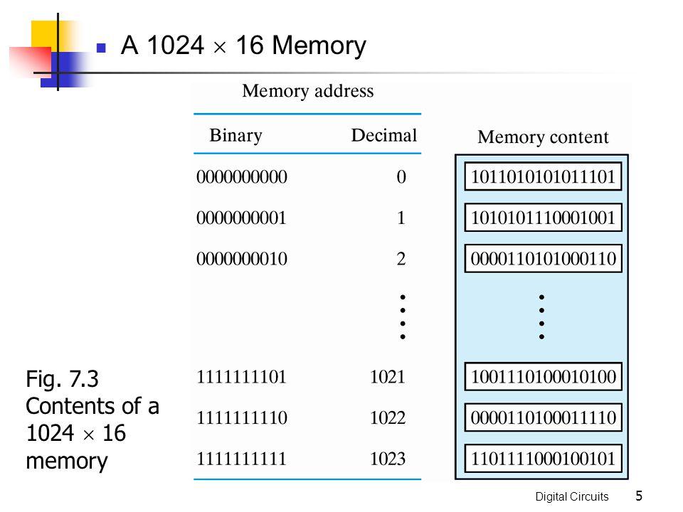 Digital Circuits 16 A 4 4 RAM Fig. 7.6 Diagram of a 4 4 RAM
