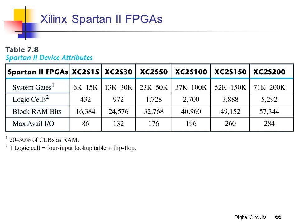 Digital Circuits 66 Xilinx Spartan II FPGAs