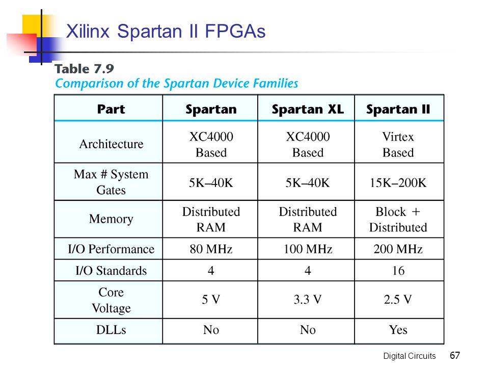 Digital Circuits 67 Xilinx Spartan II FPGAs