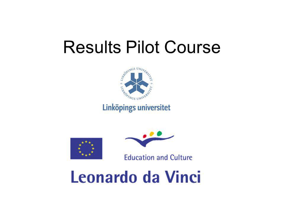 Results Pilot Course