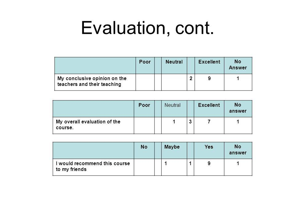 Evaluation, cont. PoorNeutralExcellentNo Answer My conclusive opinion on the teachers and their teaching 291 PoorNeutralExcellentNo answer My overall