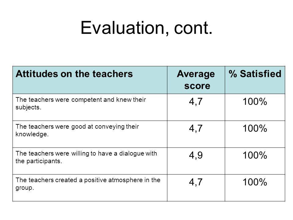 Evaluation, cont.